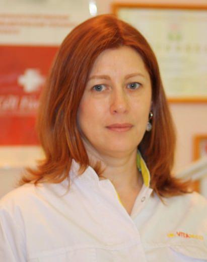 Гордина Яна Александровна