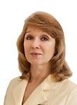 Хотлянник Ольга Ивановна