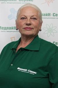 Каржавкина Анна Ивановна