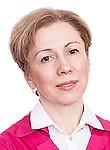 Левина Анна Семеновна